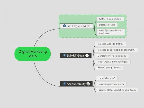 Digital_Marketing_2016
